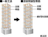 主要な柱部分には帯筋の接続部を溶接した、溶接閉鎖型帯筋を採用しました。※柱と梁の接合部と中子筋を除く。