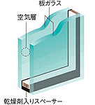 一部住戸の開口部には、2枚のガラスの間に空気層を設けることによって、高い断熱性を発揮し省エネルギー効果も認められている複層ガラスを採用。