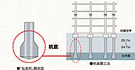 場所打ちコンクリート拡底杭125本。地下の安定した支持層まで杭を打ち込み、建物を支え耐震性を高めています。