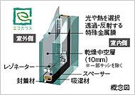 2枚の板ガラスの間に乾燥空気を封入し、さらに特殊金属膜を施したエコガラス。冬は温かく、夏は冷房効率に貢献し、省エネ効果を発揮します。