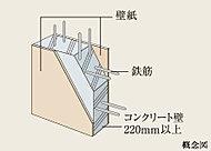 遮音性を高めて、生活音が隣りの住戸に伝わりにくくするために、戸境壁の厚さは220mm以上に設定しました。