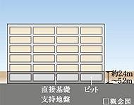 堅固な地盤に直接基礎にて施工。※実際のスケール、位置、形状とは異なります。