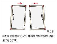玄関ドアの枠が変形してもドアを開閉しやすいように、枠と玄関ドアの間にクリアランス(隙間)を設けた、耐震玄関ドア枠を採用しました。※1
