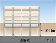 建設地にて事前に綿密な地盤調査と構造計算を行い、堅固な支持層に達する既製杭で建物を支えています。※実際のスケール、位置、形状とは異なります。