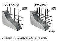 建物構造壁及び床スラブは、配筋を2重に組むダブル配筋とし、地震への耐久力や躰体の強度を向上させています。