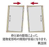 避難経路を確保する耐震玄関ドア枠※JISに規定された変形量の範囲で対応しています。