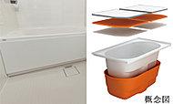浴槽保温材と保温フタのダブル保温構造でお湯が冷めにくい構造です。