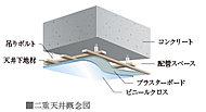 上階の床スラブと天井材の間にスペースを設ける工法。直天井の場合よりも将来のリフォーム時に、照明の位置などの変更が容易です。