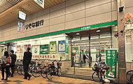 りそな銀行三国支店 約610m(徒歩8分)