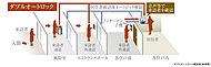 エントランスにはダブルオートロックシステムを採用。