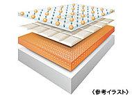 特殊な表面処理加工により、浴室の床掃除の手間を減らします。(A、B、C、D、Gタイプ)