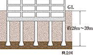 綿密なボーリング調査の結果に基づき地下の支持地盤まで8本の杭を打設。大きな先端支持力を確保する場所打コンクリート拡底杭工法を採用しています。
