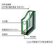 住戸の全ての窓に光を通して熱を反射しやすい特殊コーティングを表面に施したLow-E複層ガラスを使用。