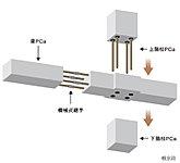 あらかじめ工場で製造した鉄筋コンクリート部材を用いるプレキャスト(PCa)工法。※建物低層部および地下部は在来工法となります。