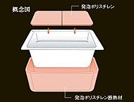 約5時間たっても湯温低下は約2.5℃以内。追い焚き回数が減らせて、光熱費も節約することができます。