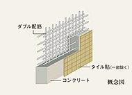 主要な壁や床には、鉄筋を二重に組み上げるダブル配筋を採用。高い強度と耐久性を実現。