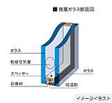 停電時の対策として非常用発電機を設置。特定機器(エレベーターの一部)への電力供給に備えます。※イメージイラスト
