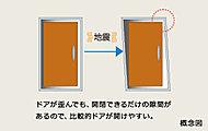 避難経路を確保するため、ドアとドア枠の間に隙間を確保し、多少変形した場合でも開閉できるよう配慮しました。※1