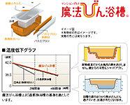 浴槽を断熱材で覆うことで、4時間経っても約2.5℃しか湯温が下がらない、TOTOの「魔法びん浴槽」を採用。※1