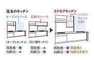 手が届きにくい高所の空間も有効に使うことができる収納。 開けたまま作業ができるのでキッチンワークが一層はかどります。