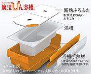 断熱材で覆うことで保温性を高めた魔法びん浴槽。省エネ効果も期待できます。