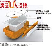 浴槽を断熱材で覆うことで、4時間経っても約2.5℃しか湯温が下がらない、TOTOの「魔法びん浴槽」を採用。