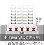 「プラウドタワー仙台勾当台公園」は、この地盤上に直接、鉄筋コンクリート造の基礎を構築する直接基礎を採用しています。