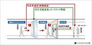 風除室の来訪者を住戸内でカラーモニターと音声で確認できます。対応後、オートロック解錠ボタンを押して、エントランスドアを解錠。