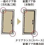 地震によって玄関扉の枠が変形しても扉が開くよう、扉と枠の間に十分なクリアランスを確保。