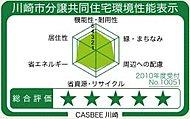 川崎市建築物環境配慮制度CASBEE川崎において「総合評価S」となりました。