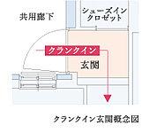 玄関から廊下へL字型の動線を設けることで、共用廊下から室内への視線を遮ります。※A、B、Cタイプを除く。