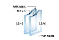2枚の板ガラスの間に空気層を設けたペアガラスを採用。夏の暑さなどを遮り、高い省エネと保温性能を実現しています。※二重サッシ部分を除く
