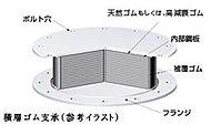 天然ゴムシートと鉄板を何層にも交互に積み重ね加硫接着して一体としたもの(天然ゴム系)。減衰性の高いゴムを使用した積層ゴム支承(高減衰ゴム系)