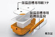 浴槽を断熱材で包むことで保温性能を高めた浴槽。