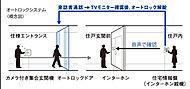 建物のエントランスには、安心とプライバシーを守る点からオートロックシステムを採用しています。※(1)