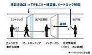 建物のエントランスにはオートロックを採用。※オートロックシステムは、そのシステムの性格上、部外者の侵入を完全に防止できるものではありません。