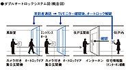 建物のエントランスには、安心とプライバシーを守る点からオートロックシステムを採用しています。