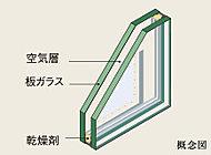 断熱性能を高めた複層ガラスを採用。冷暖房効果を高め、省エネにも貢献します。
