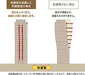 タワー内部に設置した制震壁によって、地震による揺れを抑え、建物の損傷を軽減する「制震構造」を採用。
