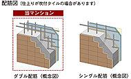 耐力壁は、鉄筋を格子状に2重に組むダブル配筋としています。※住戸を含む建物の主要構造部が対象となります。
