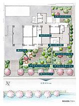 目黒川沿いに配した2つの庭が、邸宅を彩る。目黒川に流れる風を取り込み、周囲の自然とつながるように、川と建物との間に2つの庭を配した。