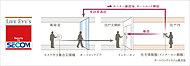 ※オートロックシステムは、そのシステムの性格上、部外者の侵入を完全に防止できるものではありません。