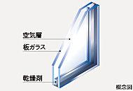 2枚のガラスの間に空気層を挟んだ複層ガラスを採用。冷暖房効率を高め、結露抑制にも効果的な断熱仕様です。