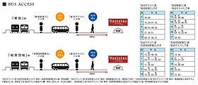 便利なバス便もありますので、通勤通学も安心です。