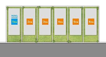 「京橋」駅まで徒歩7分。 4駅7線利用で大阪・梅田をはじめ、 淀屋橋、天王寺、心斎橋へ一直線にアクセス。 生活施設は徒歩10分圏内に整っており、 都市ならではのワクワクする暮らしが始まります。/区画図