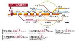 「三鷹」駅から中央線利用で新宿・東京へダイレクトアクセス!