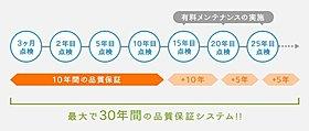 ■安心の住宅性能30年保証■