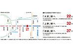 東京メトロ南北線に直通で都内にも便利にアクセスできます。