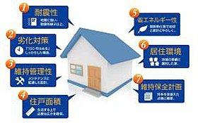 【7つの対策】長く住める家だからこそ対策も怠りません。