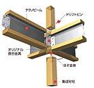 木+鉄で建てる耐震住宅 耐震等級3相当。性能表示ランク。※住宅性能表示で構造安全性の等級3に適合するかどうかパナソニックの構造計算によって確認した結果です。